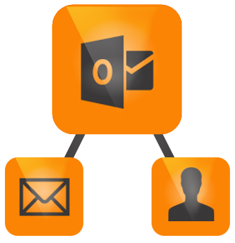 planplus-online-email-connector-for-outlook
