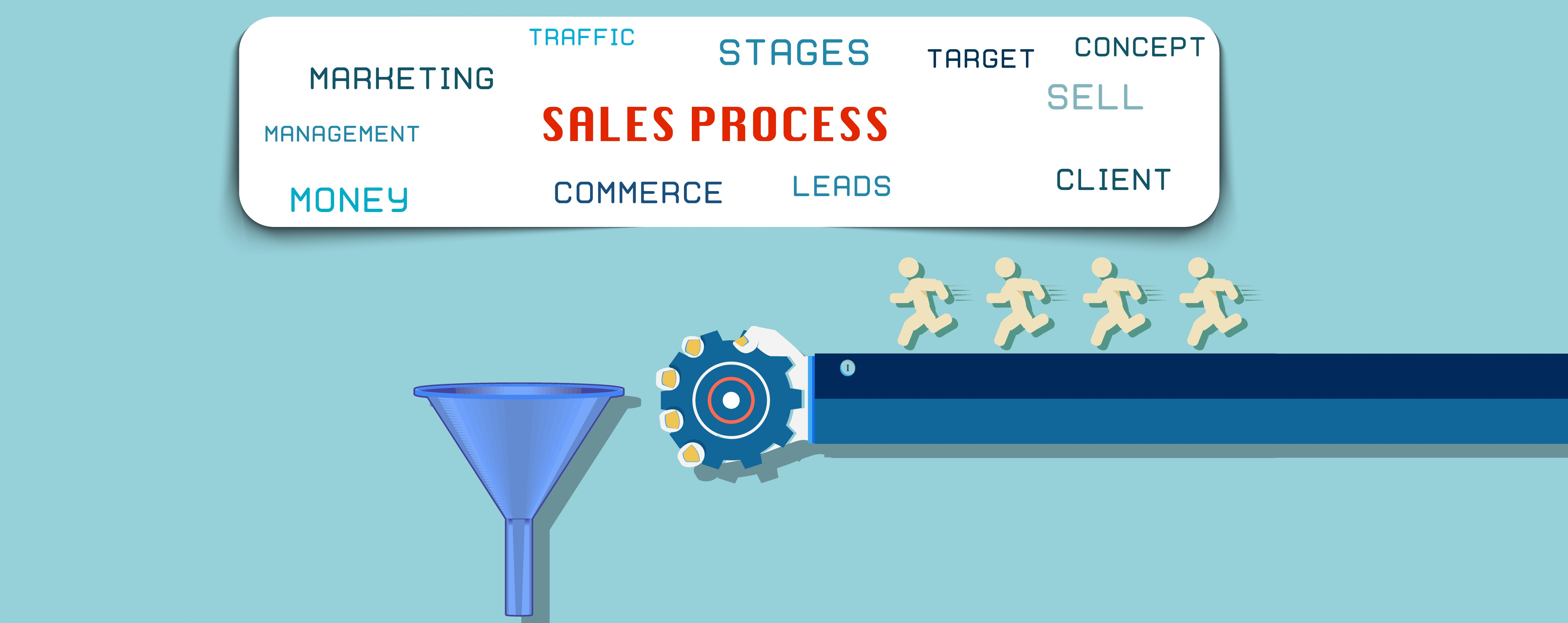 No-Nonsense Examples of Foolproof CRM Sales Processes